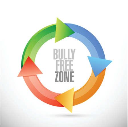 bully: mat�n dise�o zona libre se�al ciclo concepto ilustraci�n m�s de blanco