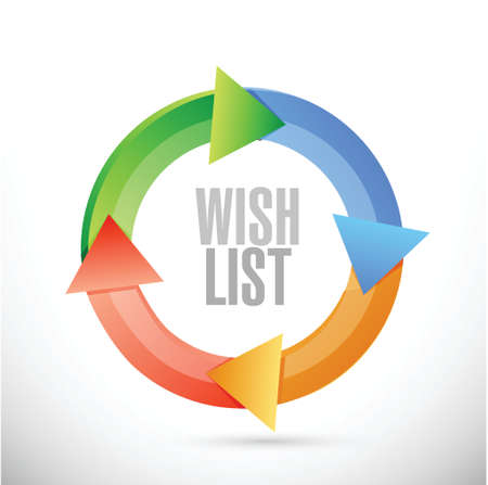 changing colors: wish list cycle sign concept illustration design over white Illustration