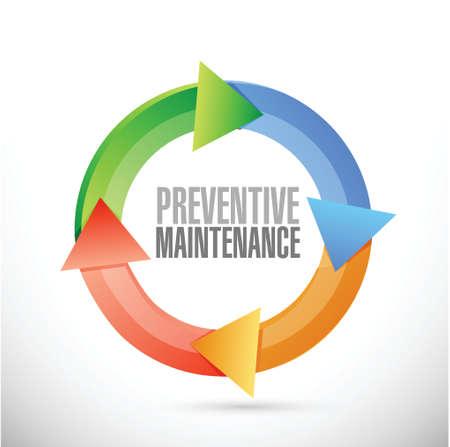 preventive maintenance cycle sign concept illustration design over white Illustration