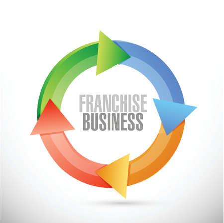 franchise business cycle sign illustration design over white Stock fotó - 38849681