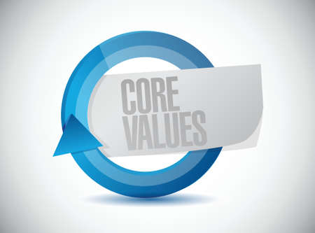 core: core values cycle sign illustration design over white