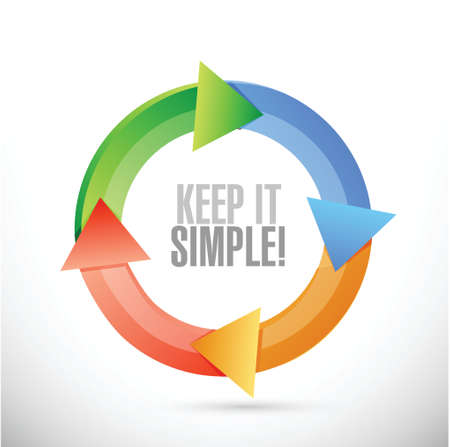 simplify: keep it simple cycle sign illustration design over white