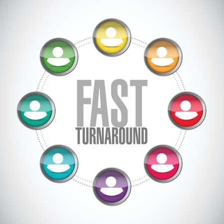 turnaround: fast turnaround people diagram sign illustration design over white