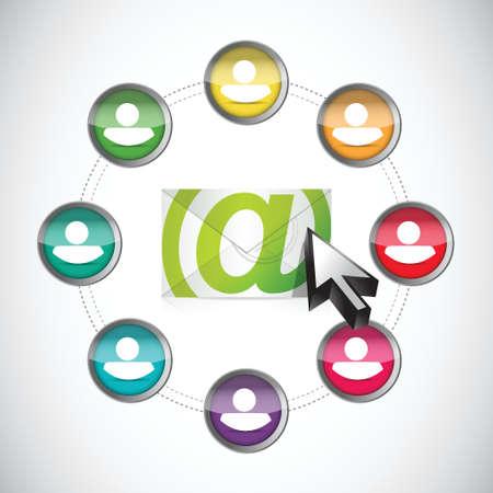 mensen kring: e-mail correspondentie mensen cirkel diagram illustratie ontwerp op een witte achtergrond