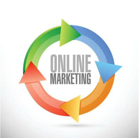 online marketing cycle sign illustration design over white