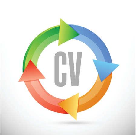 curriculum vitae: cv, curriculum vitae cycle sign concept illustration design over white