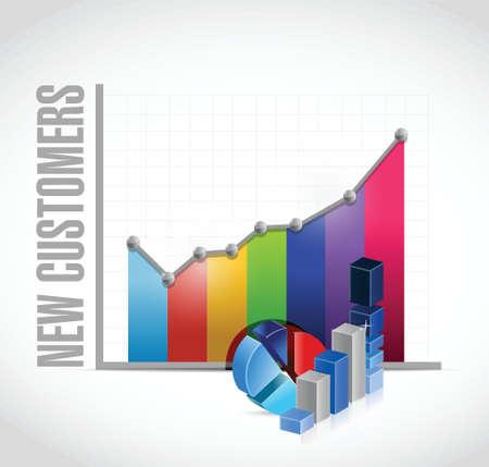 Nuevo diseño de los clientes gráfico de negocios signo concepto de ilustración más de blanco Foto de archivo - 39665495