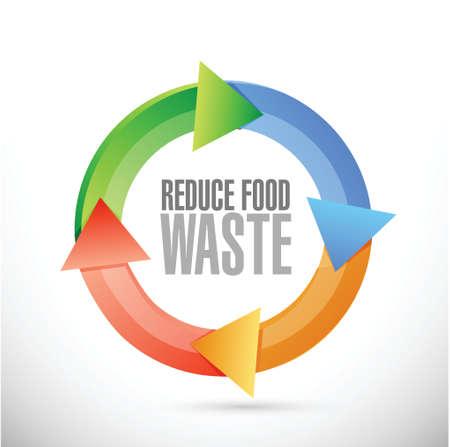 削減食品廃棄物サイクル ホワイト バック グラウンド概念イラスト デザイン署名