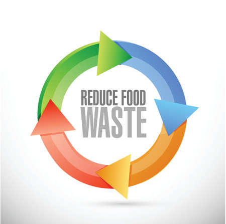 food waste: reduce food waste cycle sign concept illustration design over white background