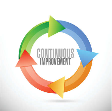 turning point: continuous improvement color cycle sign concept illustration design over white background
