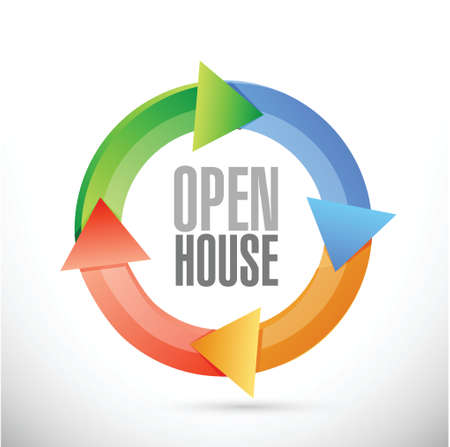 open house color cycle sign concept illustration design over white background