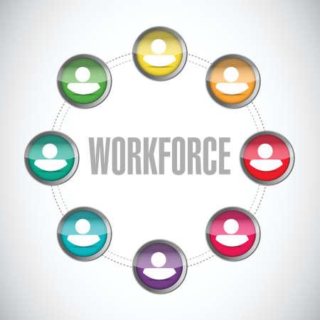 workforce: workforce connections sign concept illustration design over white Illustration