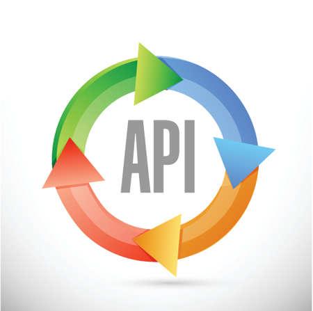 api: Api cycle sign concept illustration design over white Illustration