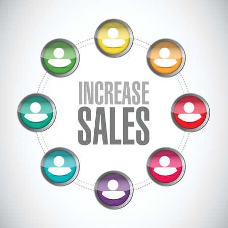 increase sales: increase sales community sign concept illustration design over white