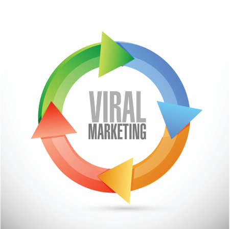 viral marketing cycle sign concept illustration design over white