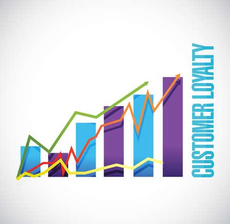 keywords: customer loyalty color graph sign concept illustration design over white