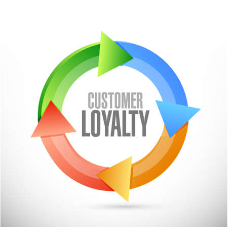 keywords bubble: customer loyalty cycle sign concept illustration design over white