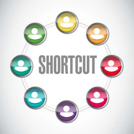 shortcut: Shortcut contacts sign concept illustration design graphic