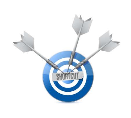 shorter: Shortcut target sign concept illustration design graphic