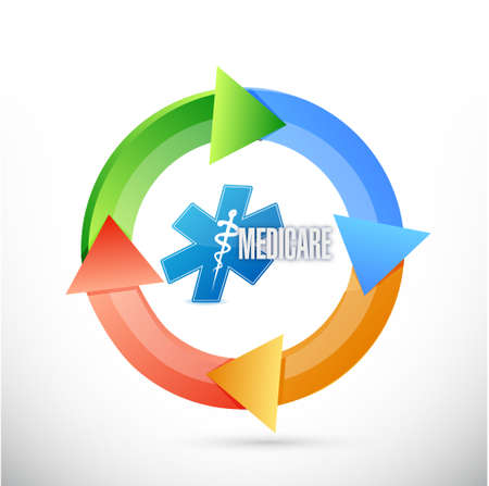 outpatient: Medicare on the move sign concept illustration design over white