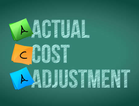 actual: actual cost adjustment post board sign illustration design graphic Illustration