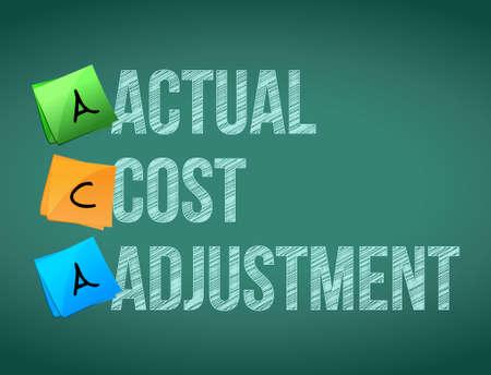 actual cost adjustment post board sign illustration design graphic Çizim