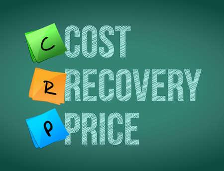 cost recovery price post memo chalkboard sign illustration design Çizim