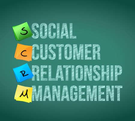 relationship: social customer relationship management post memo chalkboard sign illustration design Illustration