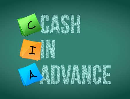 advance: cash in advance post memo chalkboard sign illustration design