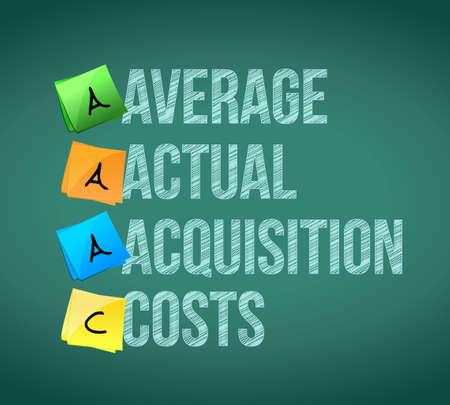 average actual acquisition costs post memo chalkboard sign illustration design Illustration