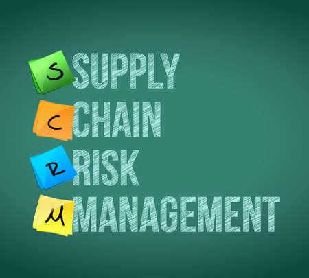 supply chain risk management post memo chalkboard sign illustration design