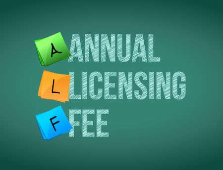 fee: annual licensing fee post memo chalkboard sign illustration design