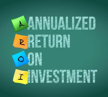 Annualized Return On Investment post memo chalkboard sign illustration design Çizim