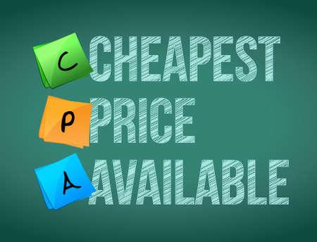cheapest: cheapest price available post memo chalkboard sign illustration design