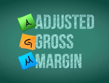 adjusted: adjusted gross margin post memo chalkboard sign illustration design