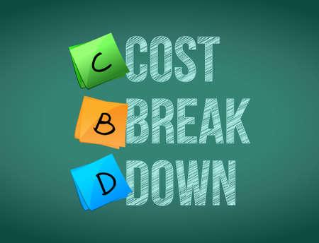 break down: cost break down post memo chalkboard sign illustration design Illustration