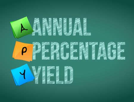 yield sign: annual percentage yield post memo chalkboard sign illustration design