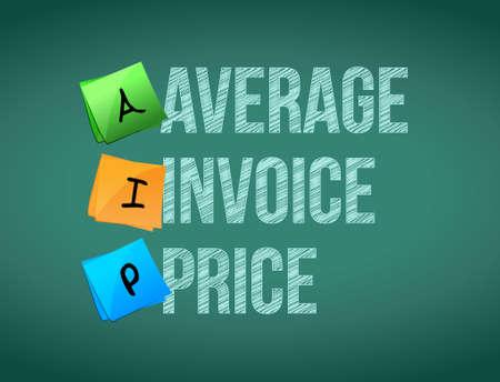 average: average invoice price post memo chalkboard sign illustration design