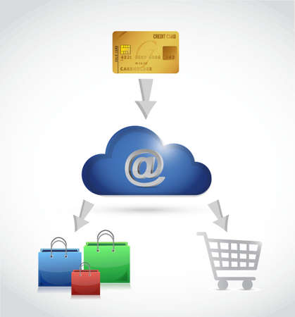 online purchase: online business purchase cloud concept illustration design