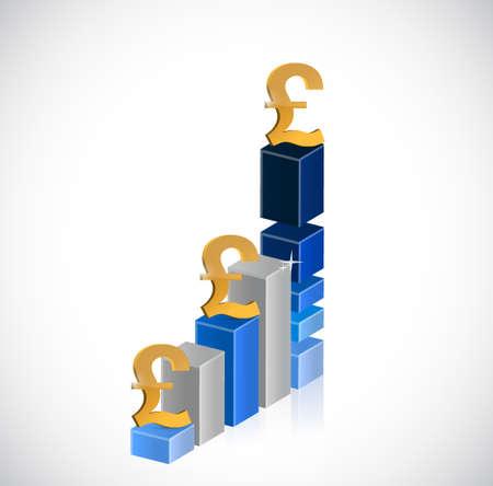 ビジネス ポンド通貨のグラフ図デザイン グラフィック