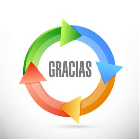 agradecimiento: espa�ola mensaje de agradecimiento en una ilustraci�n de dise�o gr�fico ciclo