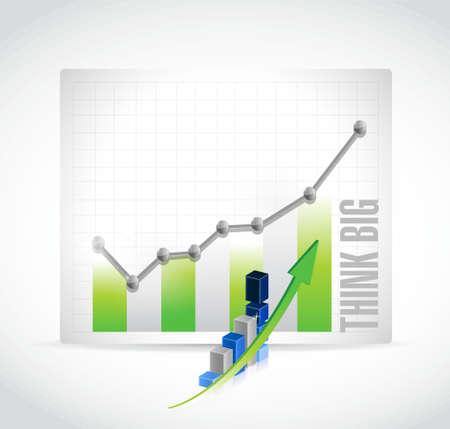 think big: think big business graph sign concept illustration design graphic