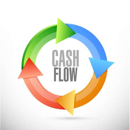 cash cycle: cash flow cycle sign concept illustration design graphic icon