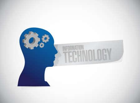 brain illustration: information technology thinking brain sign concept illustration design graphic