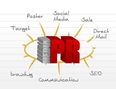 relaciones publicas: los medios de comunicación de comunicados de prensa diagrama de ilustración, diseño gráfico