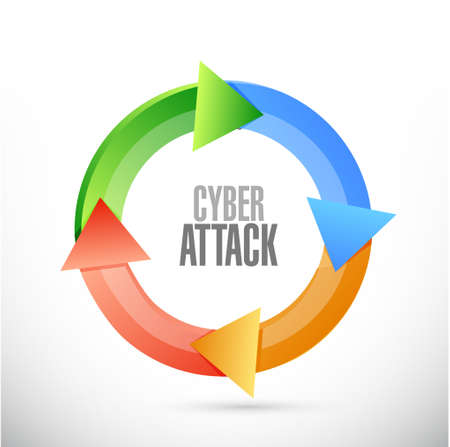 cyber attack: cyber attack cycle sign concept illustration design graphic Illustration