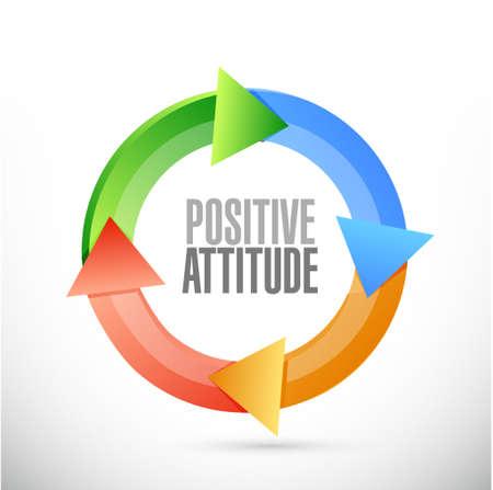 positive attitude: Positive attitude cycle sign concept illustration design graphic