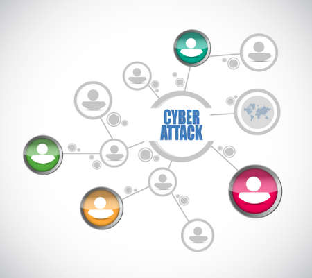 cyber attack: cyber attack network diagram sign concept illustration design graphic