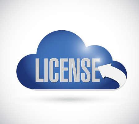 shareware: license cloud sign concept illustration design graphic