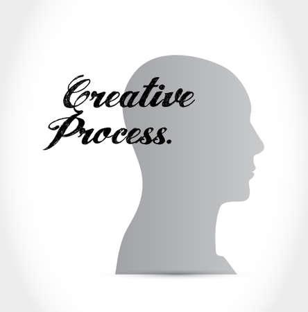briefing: creative process mind sign concept illustration design